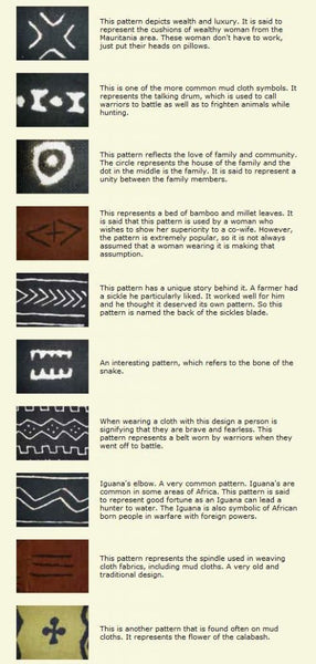 African Mudcloth Motif Meaning