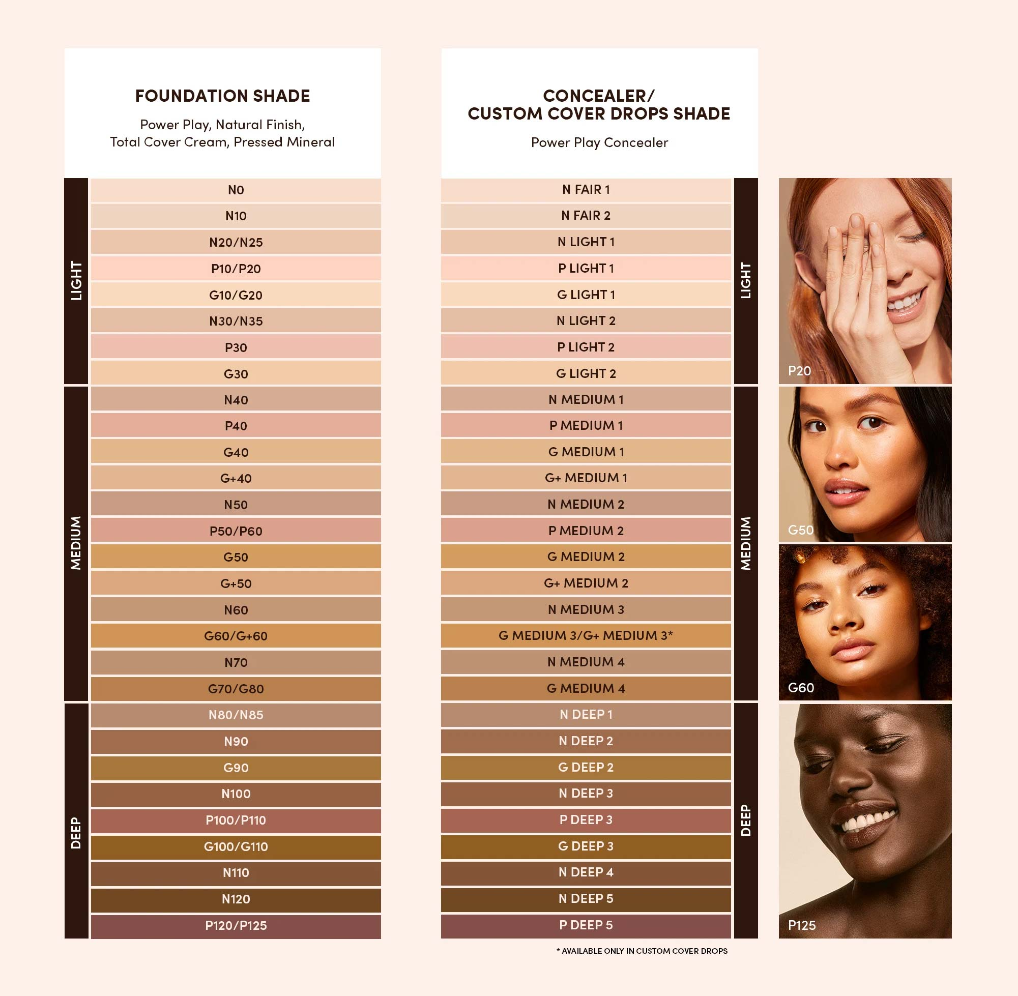 Cover FX foundation shade conversion chart with all 40 shades