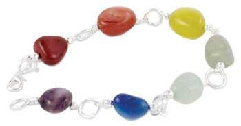 Chakras - And Jewellery To Promote Their Health