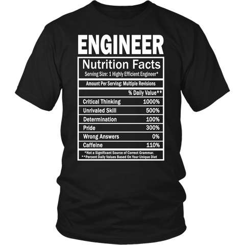 Engineer Nutrition Facts