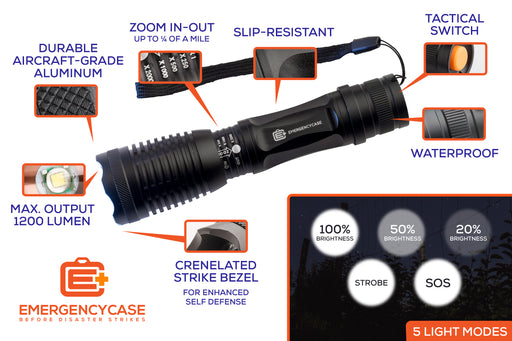 5-Mode LED Tactical Flashlight