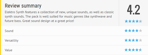 Elektro Synth Review by Rekkerd.org