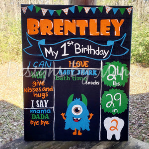 Little Monster First Birthday Chalkboard Canvas