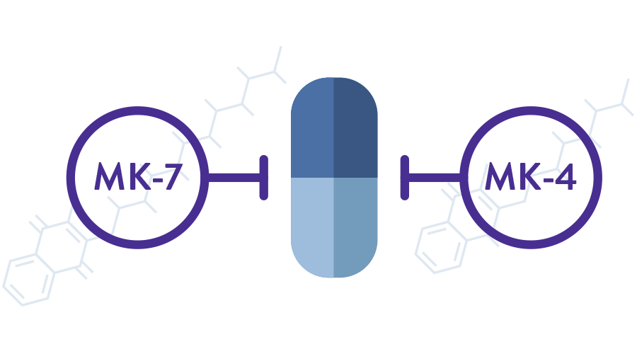 InnovixLabs Full Spectrum Vitamin K2 contains both MK-7 and MK-4