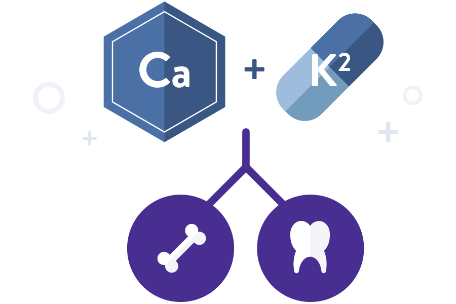Calcium and Vitamin K2 help build strong bones and teeth