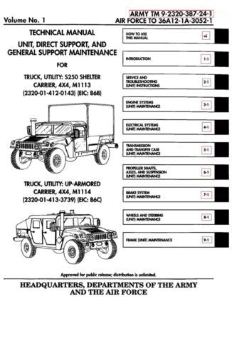 11,500+ page DVD M998 Army HMMWV HUMMER HUMVEE Repair Operator Parts Books