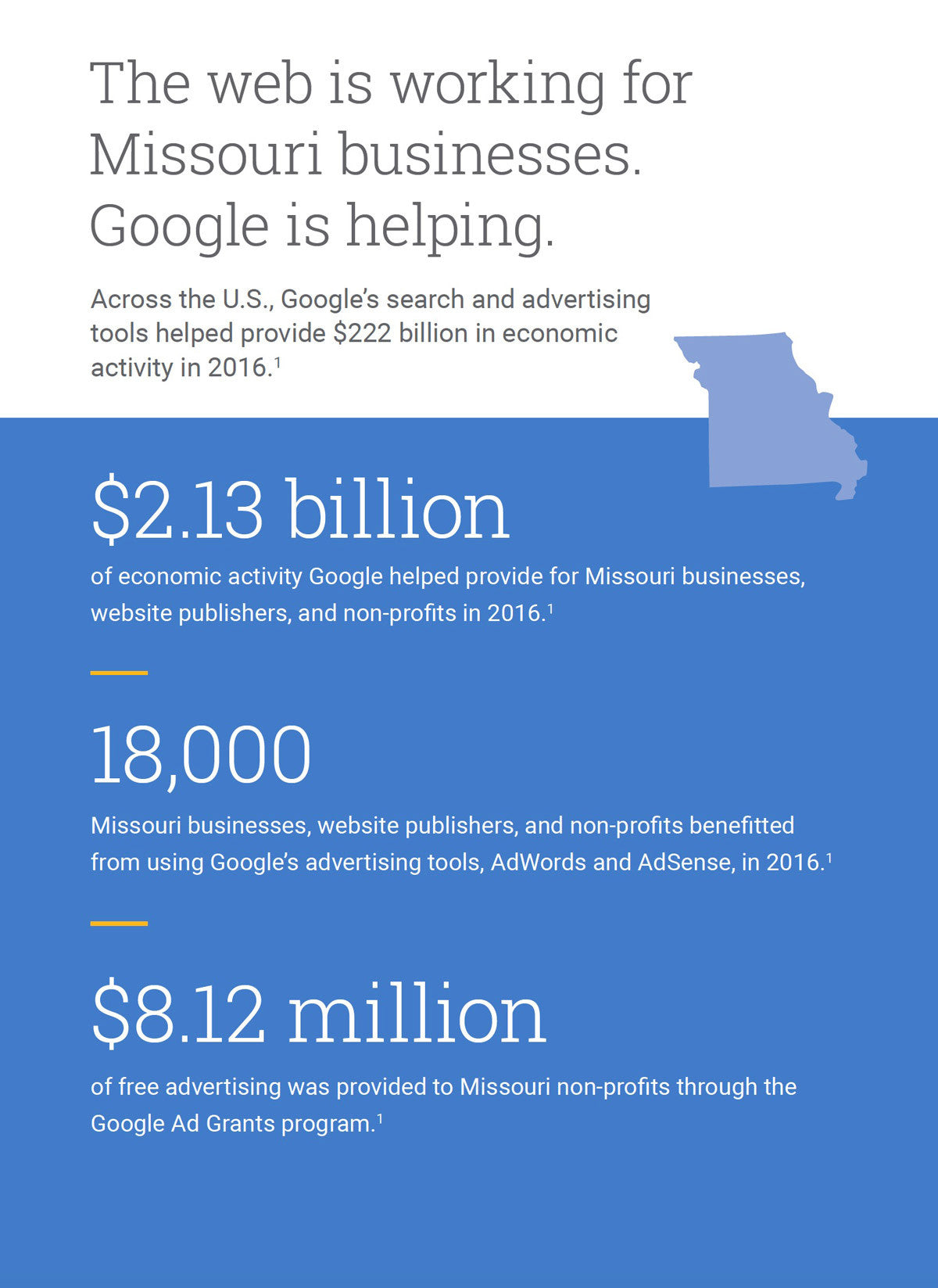 Google Economic Impact Report - Missouri