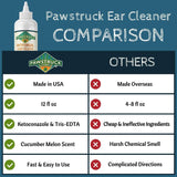 Pawstruck Anti-Fungal Ear & Skin Flush