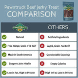 "Pawstruck Beef Jerky Joint Health Treats (Medium, 5""-6"" Strips)"