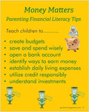 Financial Literacy Poster