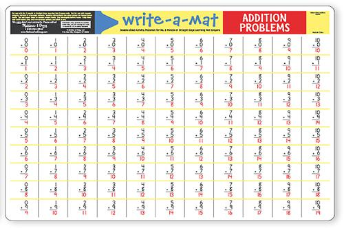 ADDITION PROBLEMS MAT