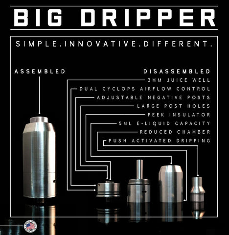 Big Dripper RDTA - DevonWholesale