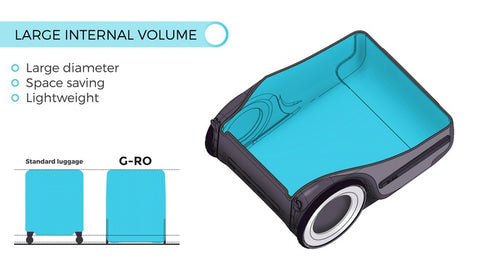 G-RO Space Saving Wheels