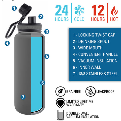 American Flag 40oz Double Wall Insulated Stainless Steel Leakproof Water Bottle