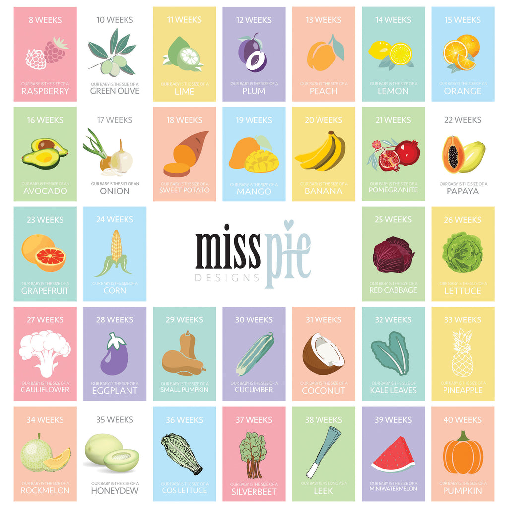 How big is baby at 13 weeks fruit impremedia pregnancy milestone cards fruit and veg geenschuldenfo Image collections