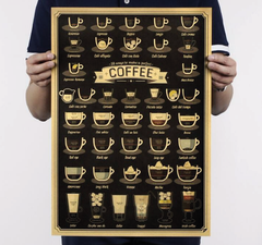 Coffee cafe guide kraft paper vintage poster print caffeine