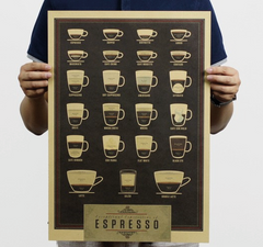 Vintage expresso coffee guide kraft paper wall art home decor