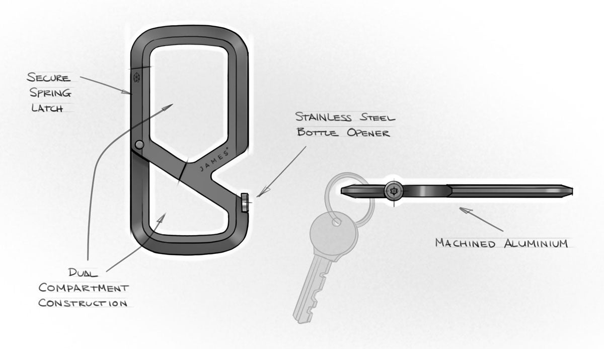 Mehlville carabiner keyring - The James Brand