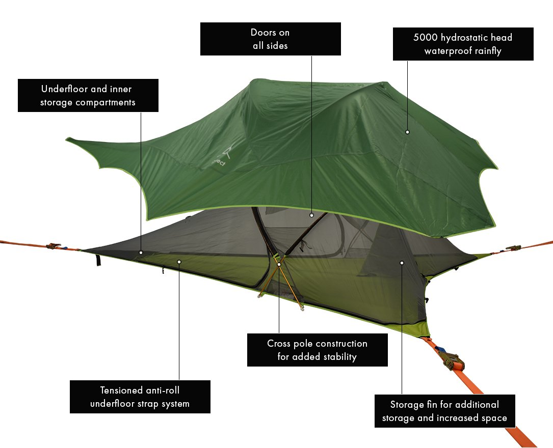 Tentsile Stingray features overview