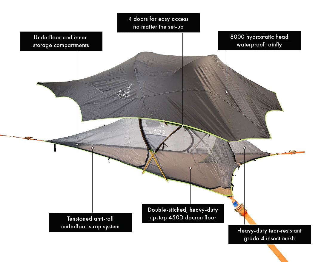 Tentsile Safari Connect features overview