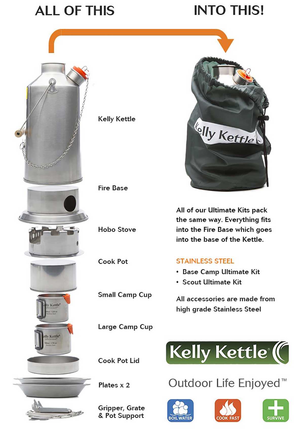 Kelly Kettle Ultimate Base Camp overview