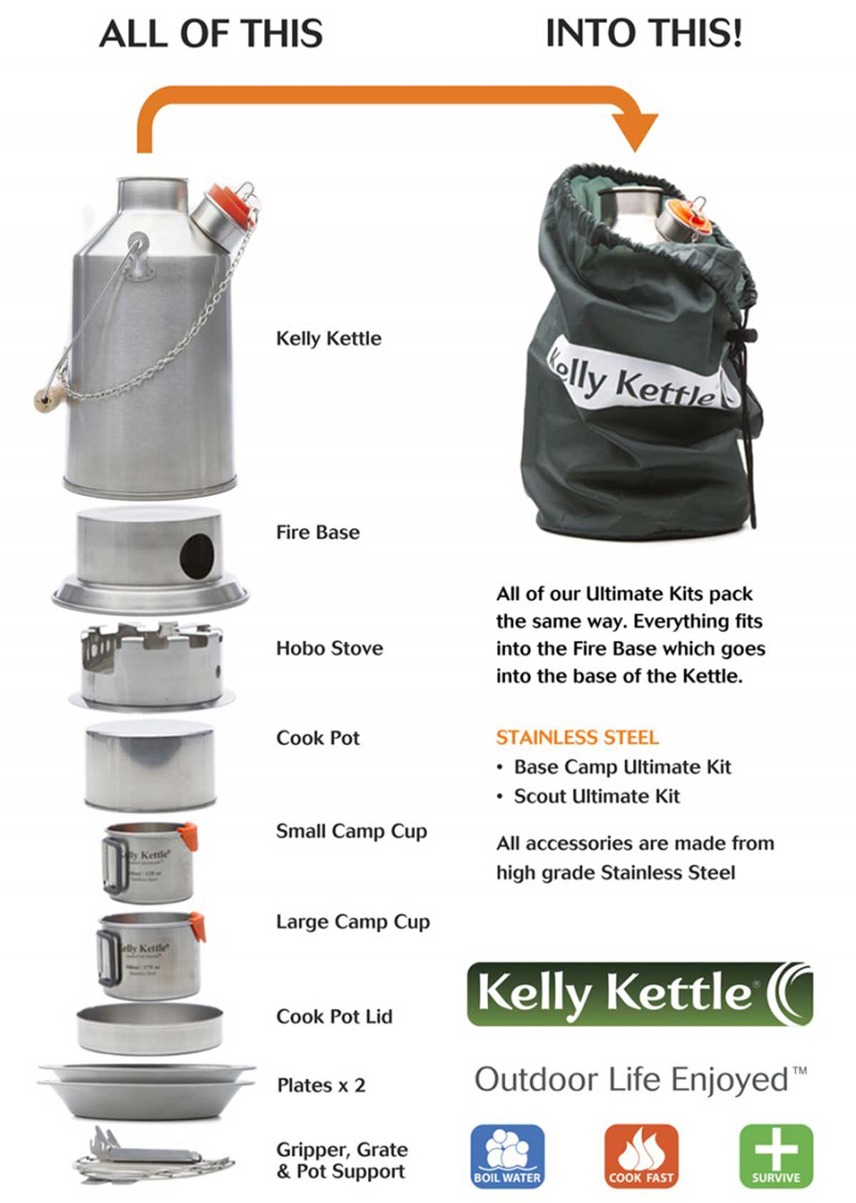 Kelly Kettle Ultimate Scout Kit overview
