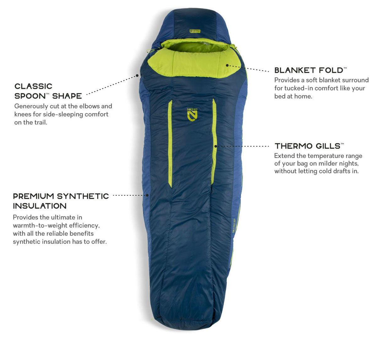 Forte 35 Sleeping Bag, NEMO Equipment