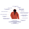 Jago Jacket, Mark II (2) Burnt Orange Xeno Jacket. Ventile Cotton windproof breathable outerwear.
