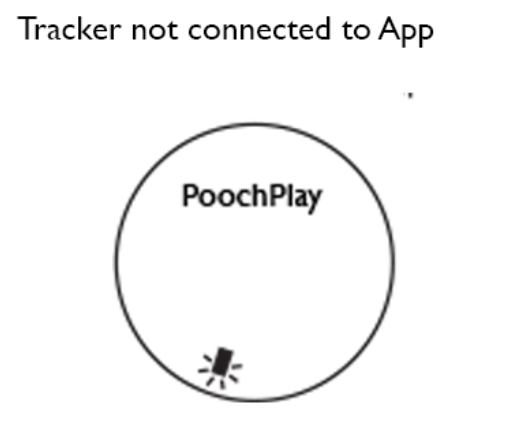 poochplay tracker with one light - white