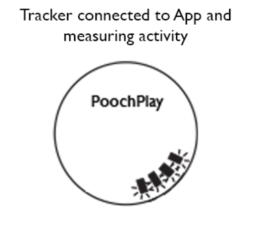 PoochPlay tracker with lights