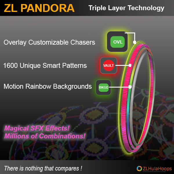 ZL Pandora Smart LED Hoops Triple Layer Technology