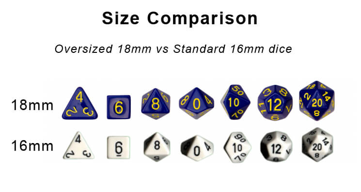 Diffusion Dice Size 18mm