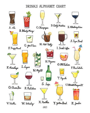 Lily Kao Design - Drinks Alphabet Chart