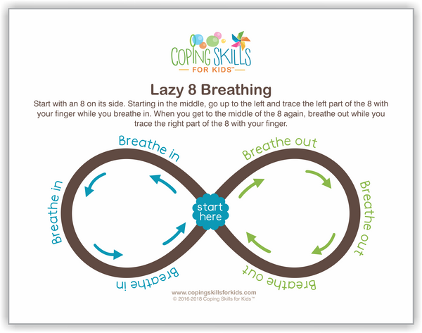Wholesale Original Lazy Eight Deep Breathing Poster