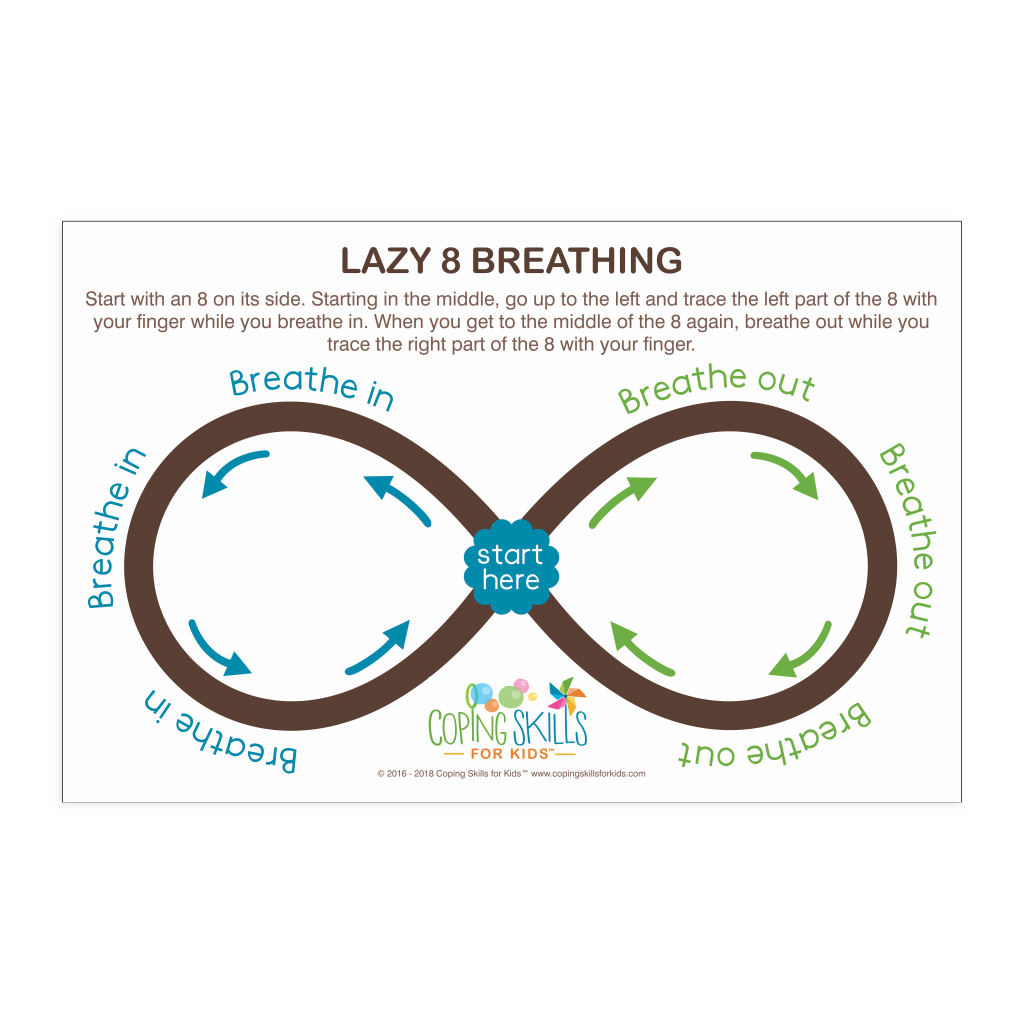 Deep Breathing Lazy Eight Poster