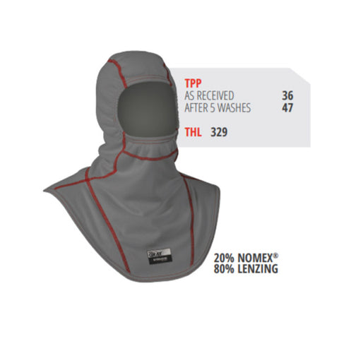 InnoTex Gray Hood 35 with PBI