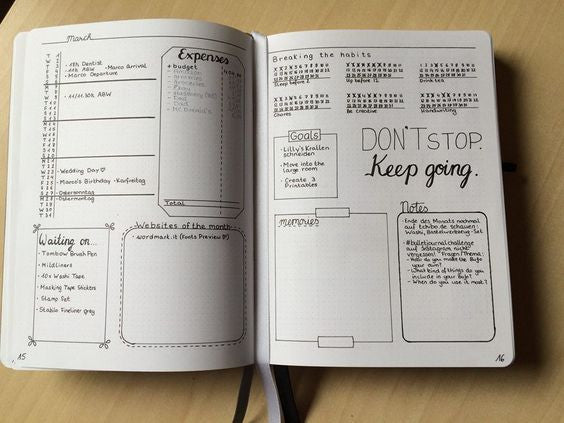 Bujo monthly spread idea | step by step guide to starting a bullet journal