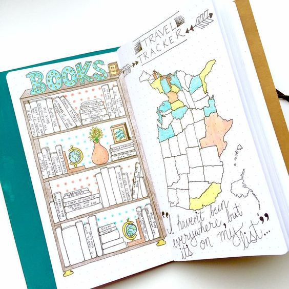 Bullet journal books to read and places to go