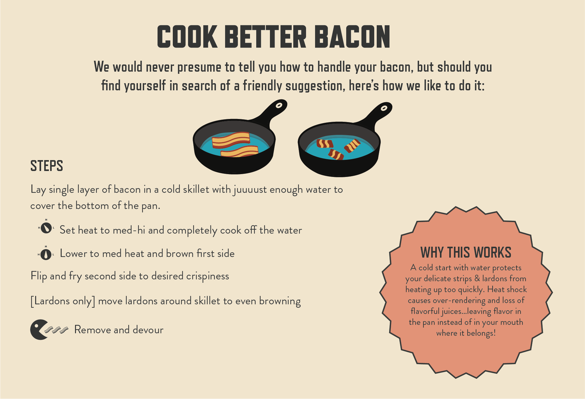 How to cook bacon lardons