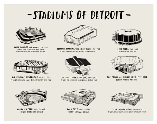 Stadiums of Detroit Art Print