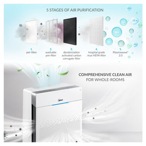 WINIX ZERO+ Pro 5-Stage Plasmawave ® Air Purifier | Air Purifiers Direct