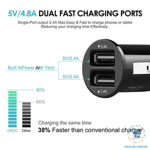 Dual USB Car Charger Quick/Fast Charge Mobile Phone Car-charger adapter for iPhone/Samsung/Lg Phone