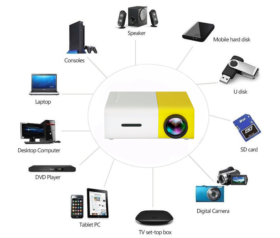 LumiHD™ 1080p LED Mini Projector