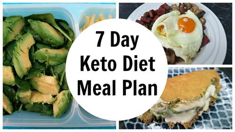 Beginner's Guide to Simple Ketogenic Meal Plan