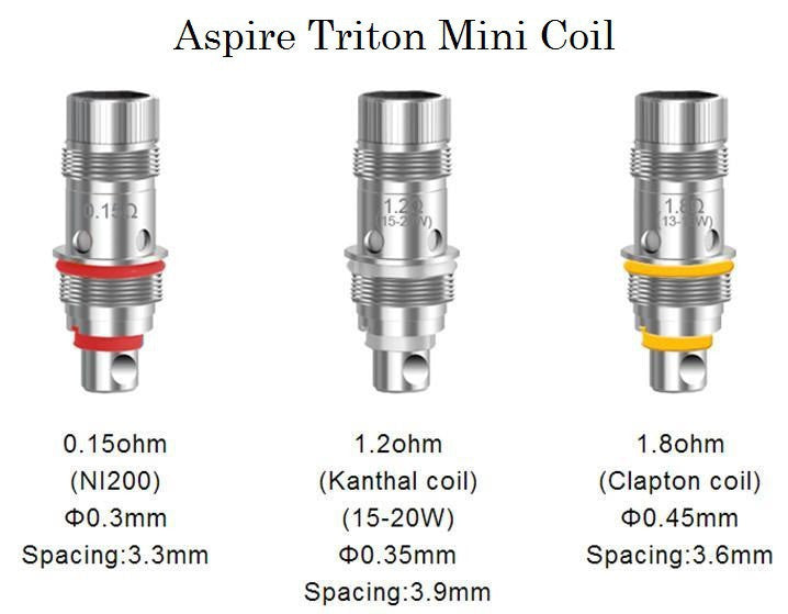 Aspire Triton Mini Replacement 1.8 Kanthal Coils 5/PK