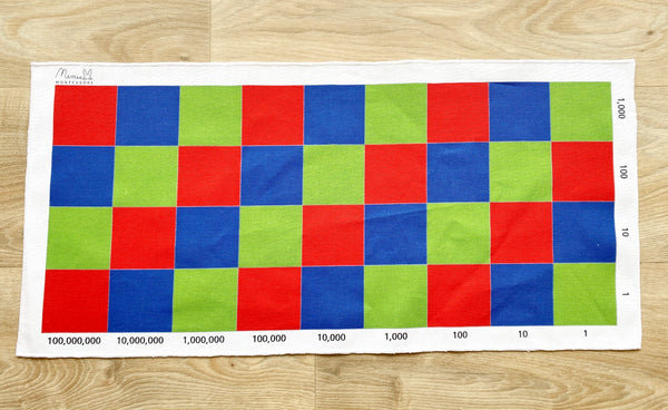 Montessori Maths Checkerboard for Multiplication