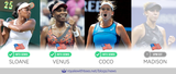 These four women can make it an All-American US Open semifinals