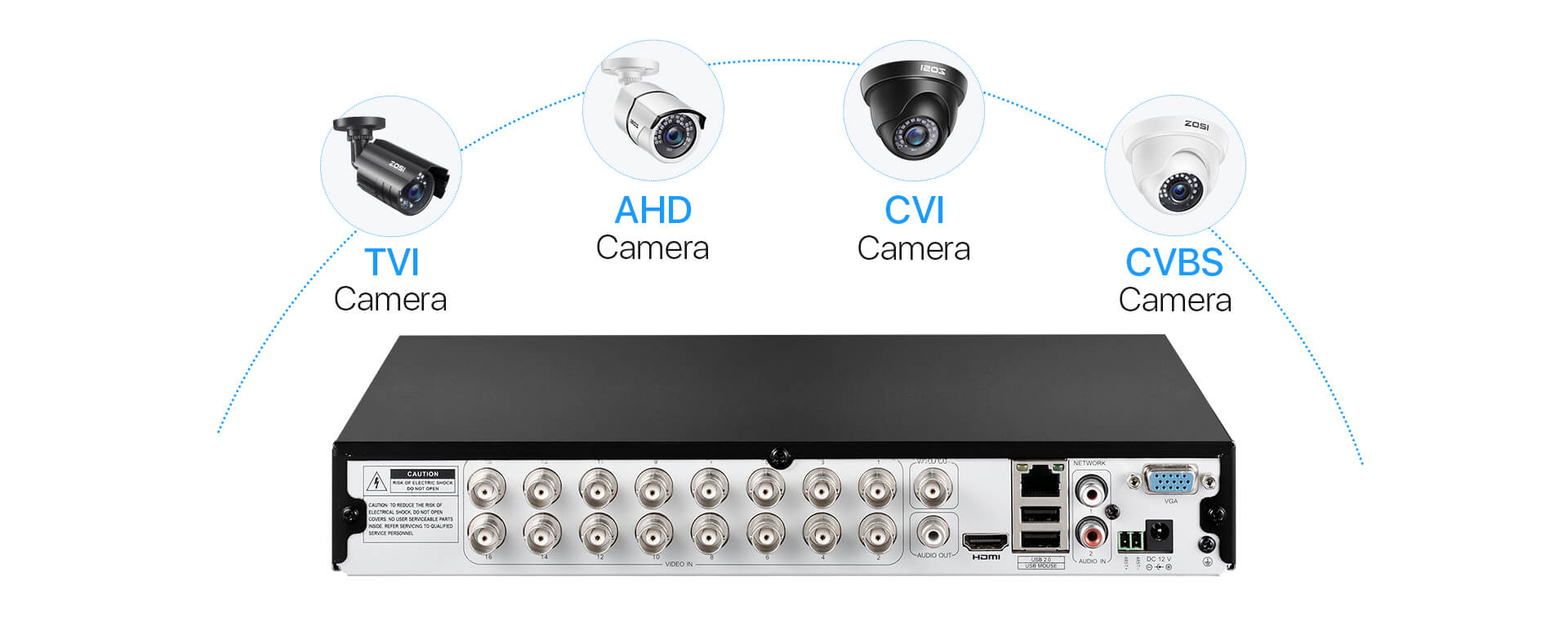 Zosi 16-channel 4-in-1 DVR