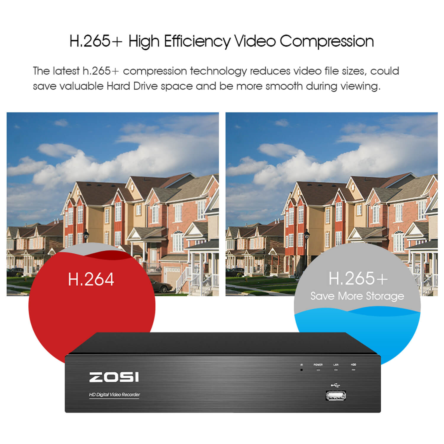 4K Ultra HD! 8 Channel H.265+ Video DVR System, 8MP Dome Camera, 110° Wide Angle View