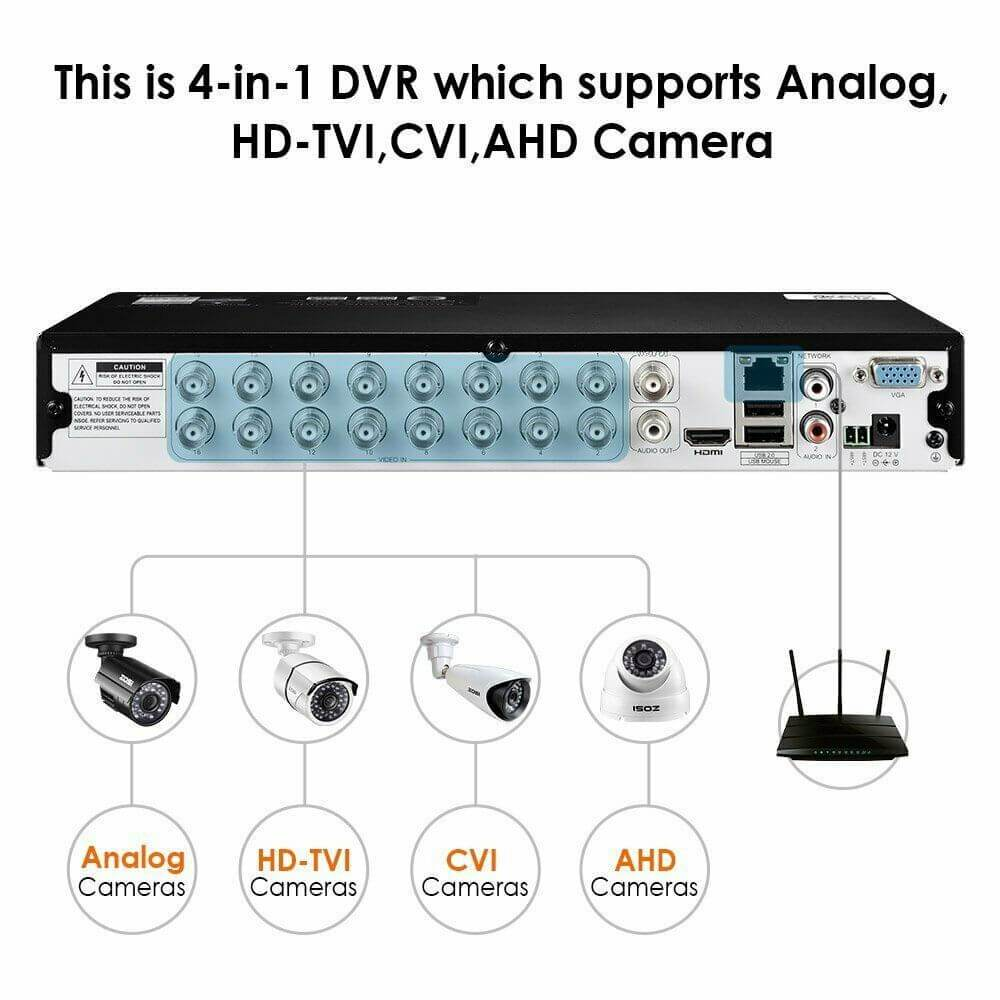 16 Channel DIY Security System, 1080P Weatherproof Camera, 65ft Infrared Night Vision